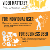 Why online video matters
