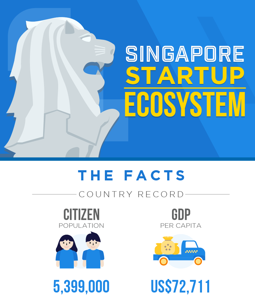 singapore-startup-ecosystem-Infographic-01