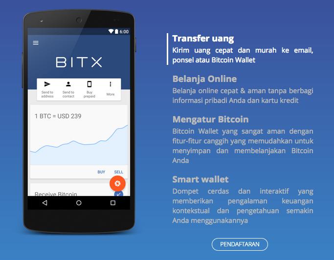 BitX Indonesia