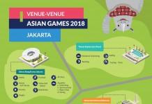 Venues Asian Games 2018 Jakarta